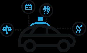 英飞凌选用Teraki的AI边缘处理技术 提高自动驾驶汽车安全