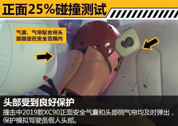 2019款沃尔沃XC90碰撞解析 乘员正面保护充分