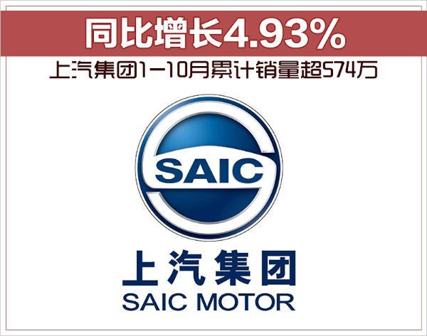 上汽集团1-10月累计销量超574万 同比增长4.93%