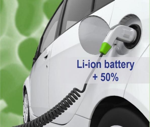 锂离子电池容量增加50% 里吉斯推出纳米多孔硅替代电池碳材料