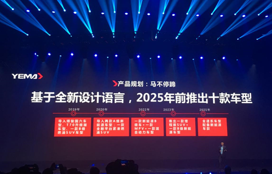 """瞄准小镇青年,""""新野马""""2025年目标70万辆"""