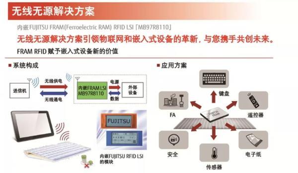 富士通携多款重磅产品亮相慕尼黑上海电子展