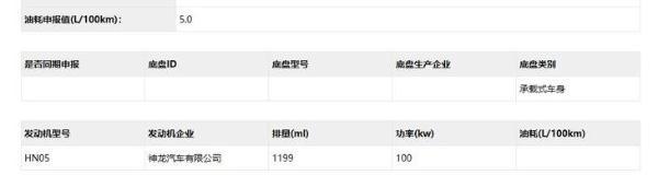 全新东风标致2008申报图曝光 轴距加长72mm/油耗仅为5L