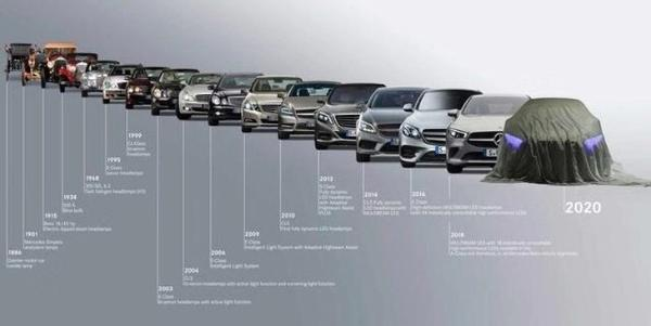 定位旗舰电动车/配智能数字大灯 全新奔驰EQS预计年内正式发布