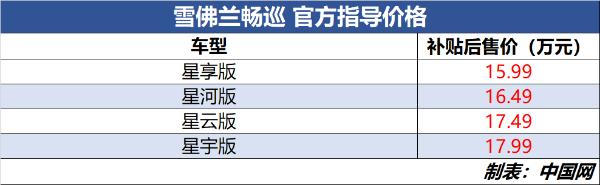 雪佛兰纯电轿跑畅巡正式上市 补贴后售15.99-17.99万元