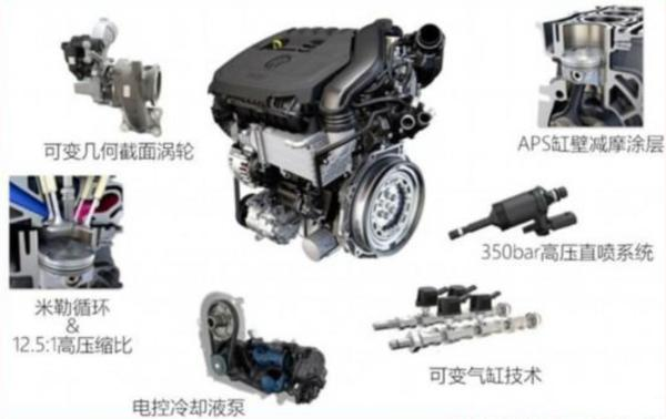 一汽-大众成都工厂1.5T发动机开始投产 多款车型将搭载