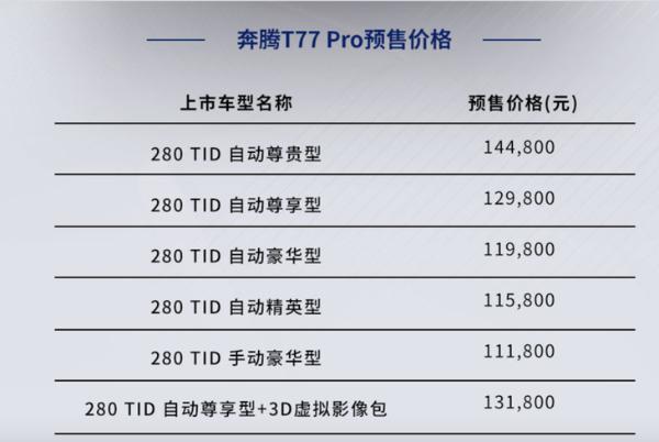 奔腾T77 Pro今晚上市 预售11.18万元起/搭1.5T发动机