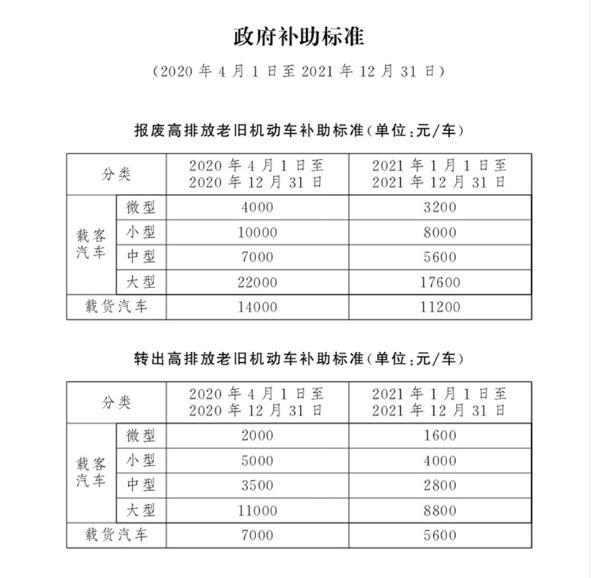 喜迎利好政策 北京现代率先重磅推出畅享蓝天计划