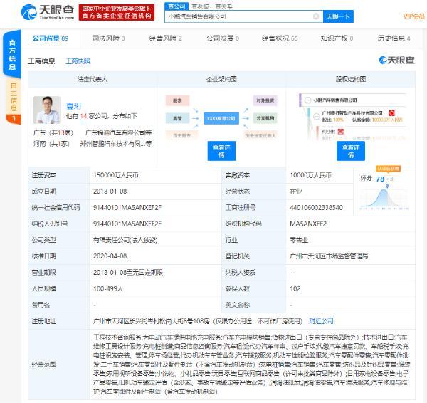 小鹏汽车新增注册资本上升至15亿元 增幅达200%