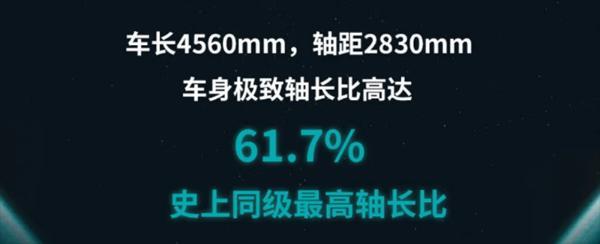 广汽新能源Aion V将于4月27日开启预售
