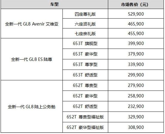 全新别克GL8 ES陆尊及GL8陆上公务舱上市 售23.29万起
