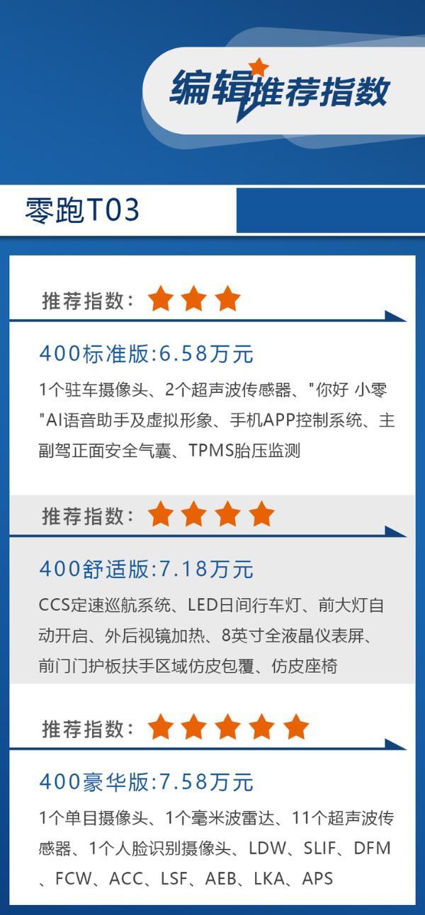 全新零跑T03上市 7.58万元顶配400豪华版才最值得购买