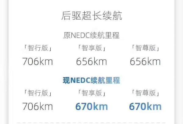 小鹏汽车P7续航调整 最大提升18km