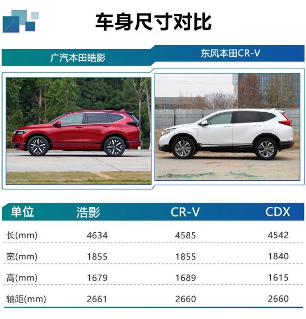 新款广汽讴歌CDX购车手册 1.5T顶配版最值得购买