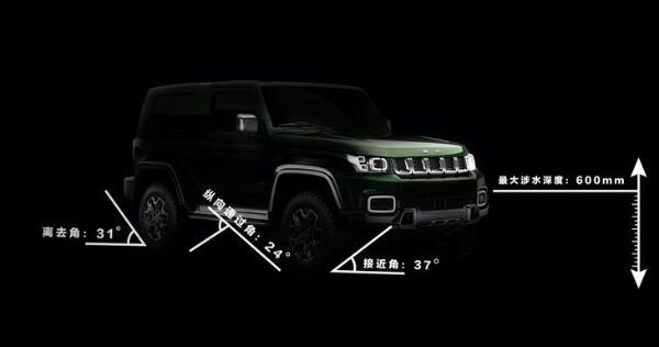北京BJ40致敬2020版官图 双门短轴设计