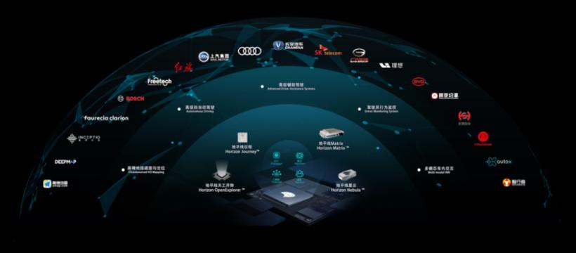 """""""芯""""引擎加速智能汽车量产,地平线踏上新征程"""