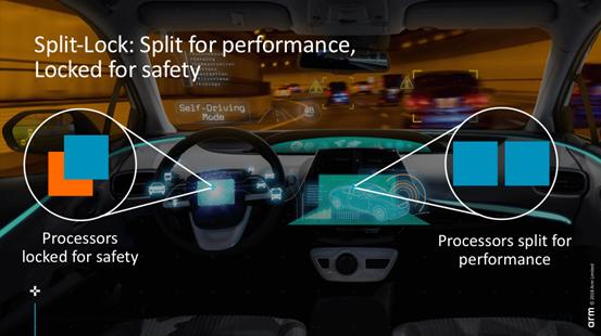 收购ARM,对英伟达的自动驾驶技术发展有何帮助?