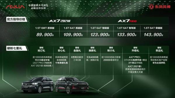 新款东风风神AX7/AX7Pro正式上市 售8.99万元起
