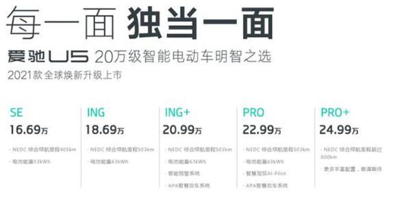 2021款爱驰U5正式上市 补贴后售价16.69-24.99万元