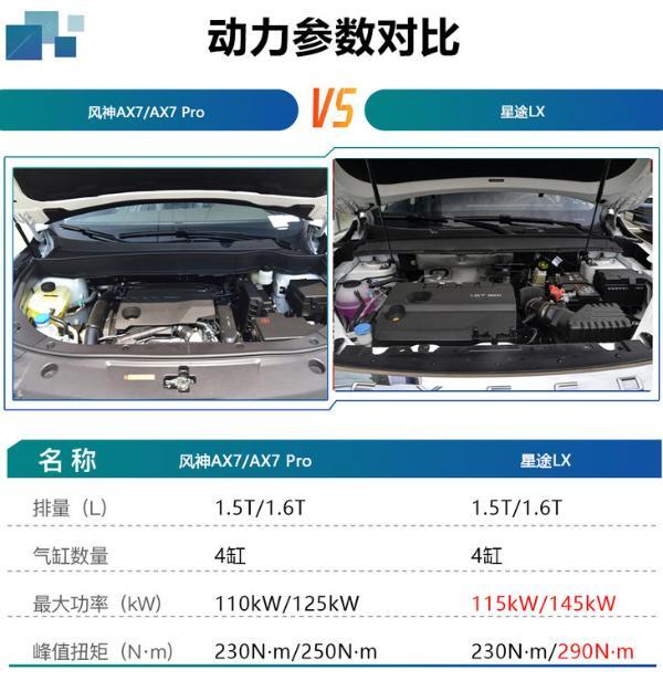 新款东风风神家族购车手册 买这两款车最值!