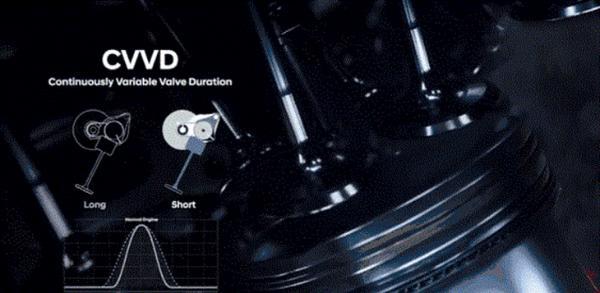 全新平台/最新车机系统 第七代伊兰特技术解析