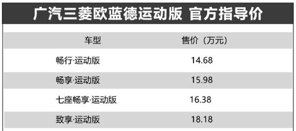 广汽三菱欧蓝德推运动版车型 售14.68-18.18万元 配专属套件