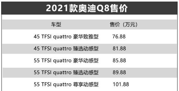 2021款奥迪Q8正式上市 售76.88-101.88万元 针对配置升级