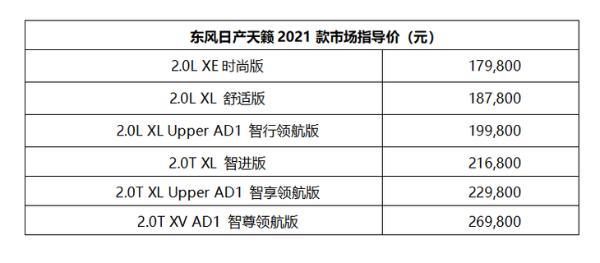2021款日产天籁正式上市 售价17.98-26.98万元