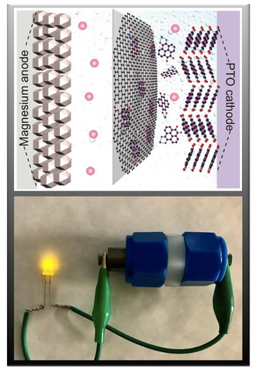 研究人员研发新型阴极和电解液 使高功率镁电池成为可能