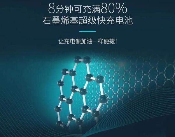 广汽埃安Aion V将搭石墨烯基超级快充电池 纯电续航或达1000km
