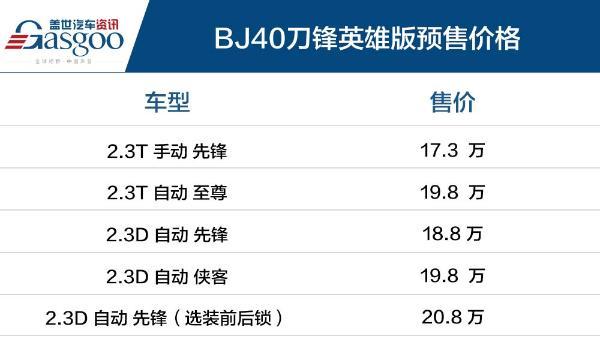 指导价17.3万-20.8万元 BJ40刀锋英雄版开启预售