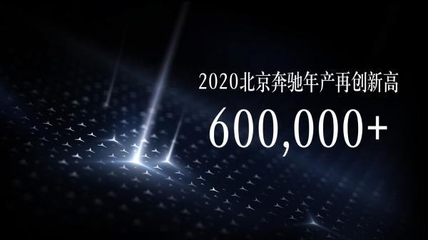 年产量超过60万辆 北京奔驰的高品质发展迎来新的里程碑