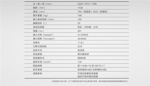 2021款赛科龙RX3S已上市!或将成为同级最优选?
