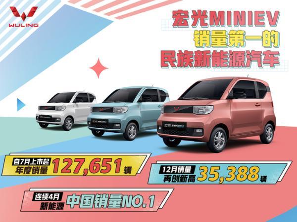 宏光MINI EV年度销量达12.76万辆 连续4个月取得新能源车型销量冠军