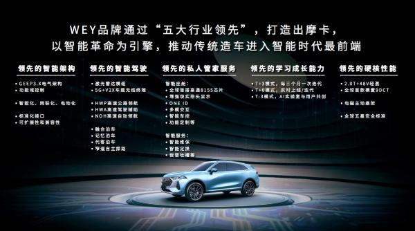 今年WEY将进入欧洲市场 新车摩卡更多信息公布