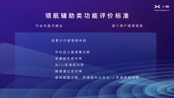 NGP Beta版体验专场开营 小鹏汽车发布行业首个领航辅助类功能评价标准