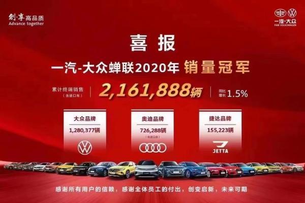 一汽-大众公布2020年销量 累计销量超216万辆 同比增长1.5%