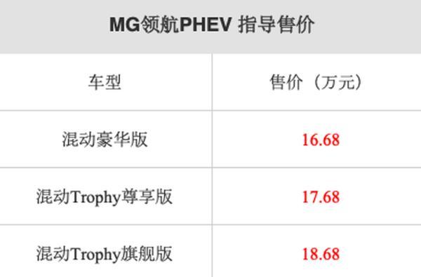 MG领航PHEV正式上市 售价区间16.68-18.68万元
