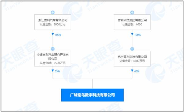 http://www.reviewcode.cn/shujuku/184645.html
