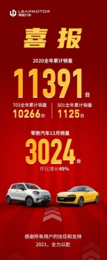 零跑C11预售16小时达成1030订单,支付770单