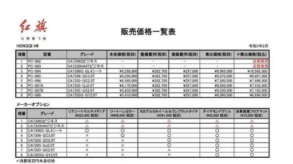 红旗H9将于2月正式登陆日本市场 并将推出8款售价41.7万元的车型