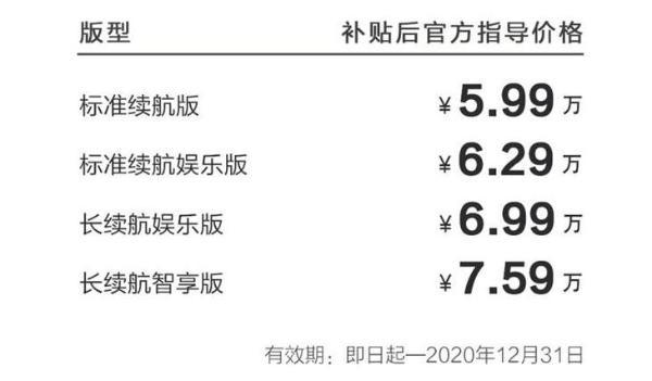哪吒汽车公布2020年全年销量 同比大幅度增长51% 累计超1.5万辆