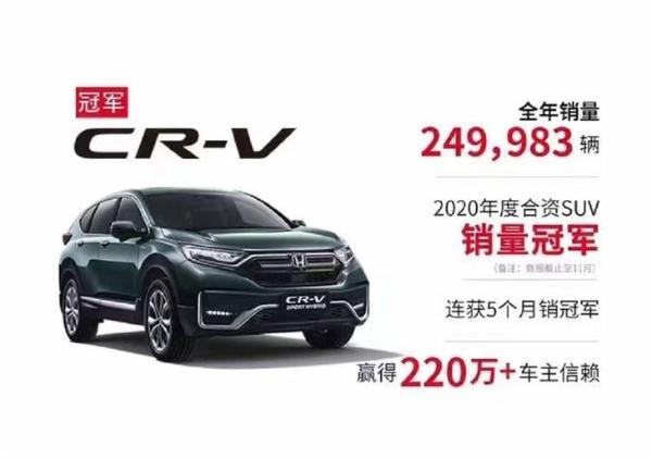 东风本田2020年销量发布 本田CR-V成冠军车型