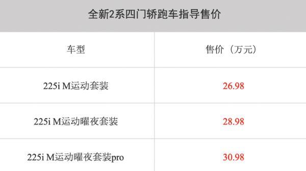 全新宝马2系四门轿跑车上市 售价区间26.98-30.98万元