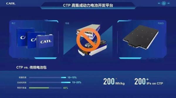 宁德时代中长期战略规划曝光:CTC技术将于2025年推出