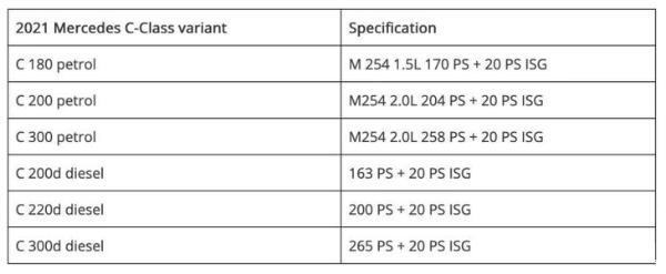 全新奔驰C级2月23日发布 全新内饰/提供6种动力