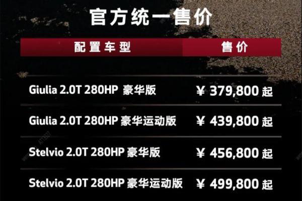 2021款阿尔法·罗密欧·斯泰尔维奥/乔利亚售价37.98万元