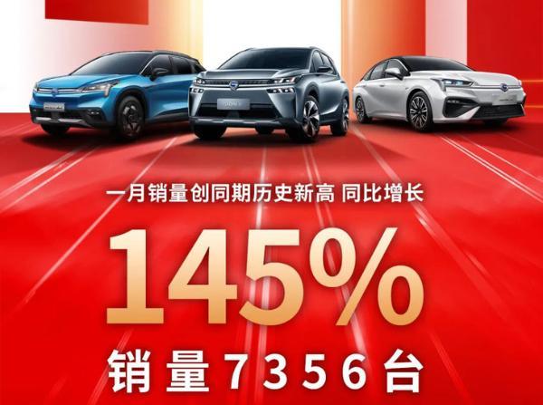 广汽埃安1月销量公布 同比大涨145% 创同期历史新高