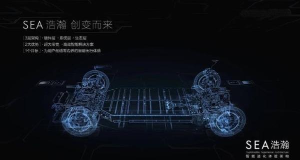 吉利或将成立主导SEA架构车型新公司 成功与否还需时间验证