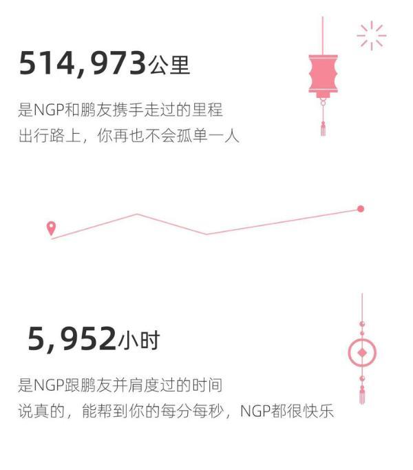 小鹏NGP功能使用里程破50万公里 支持自动导航辅助驾驶